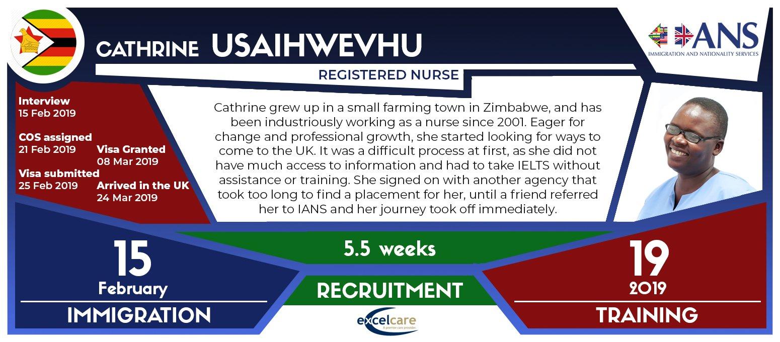Cathrine Usaihwevhu