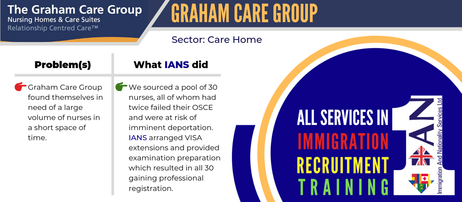 Graham Care Group