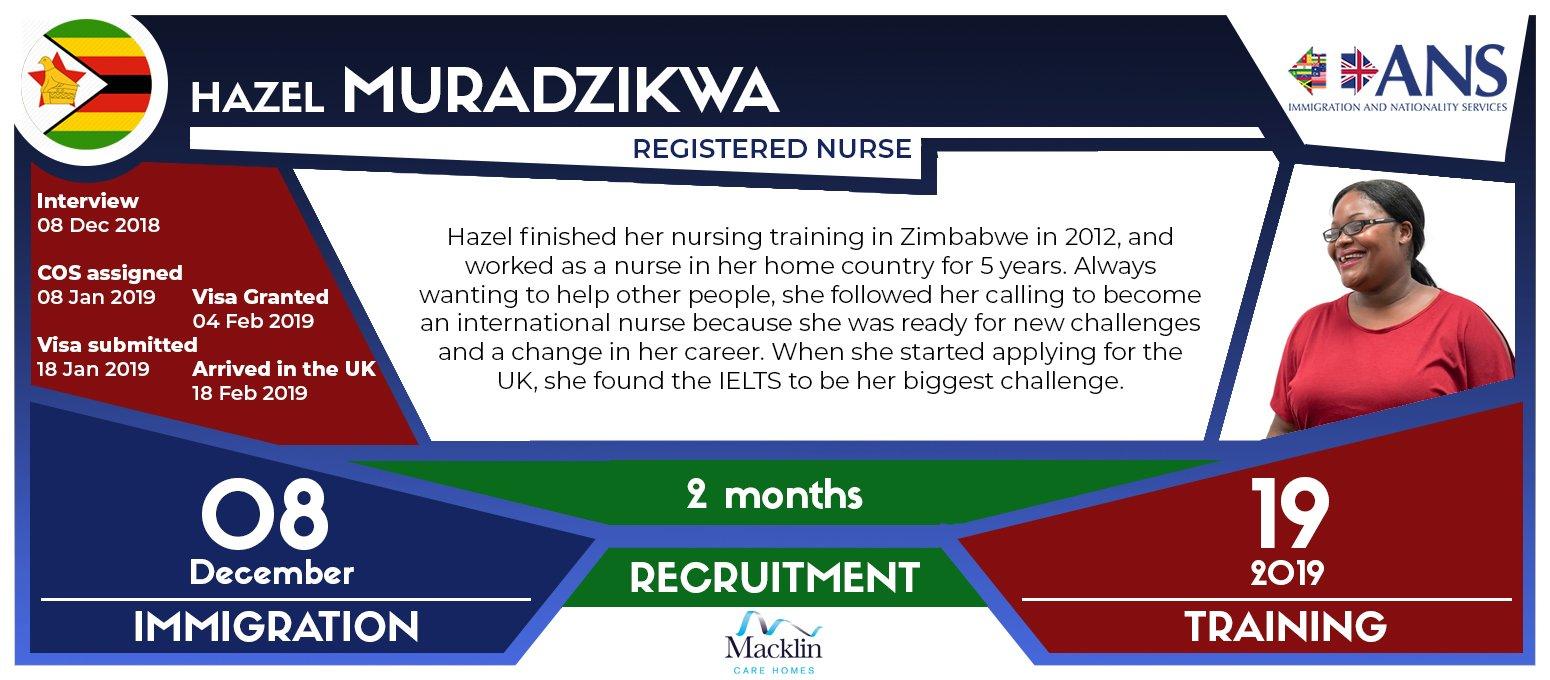 Hazel Muradzikwa