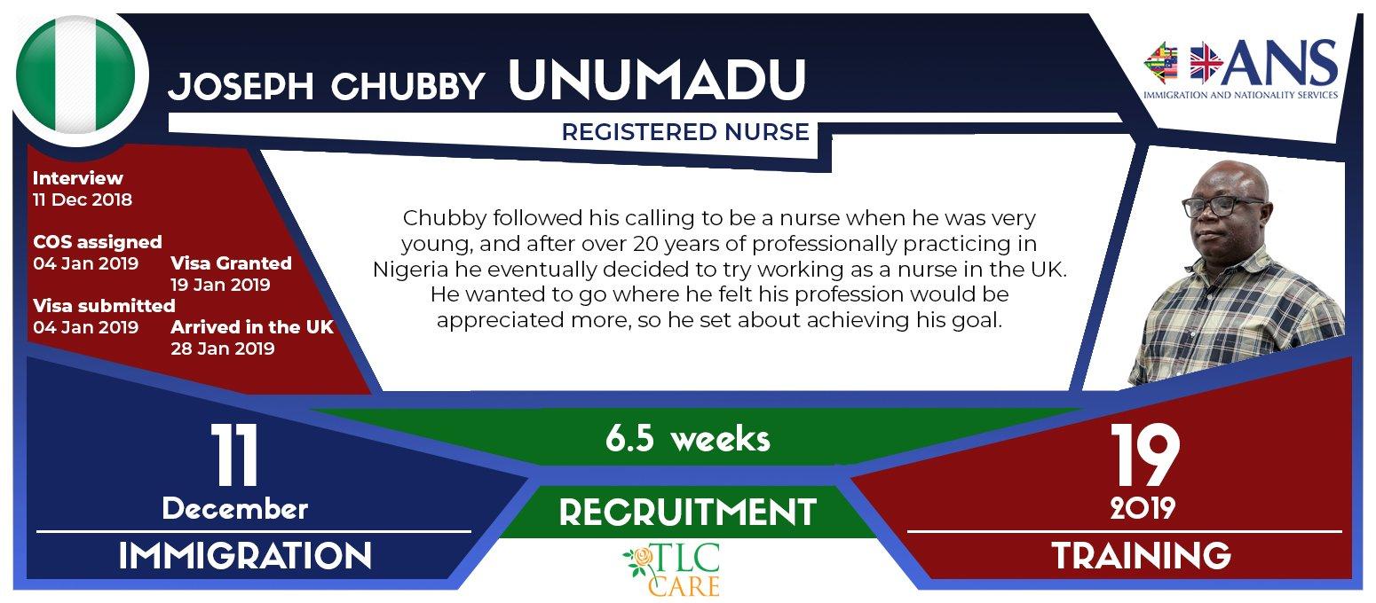 Joseph Chubby Unumadu