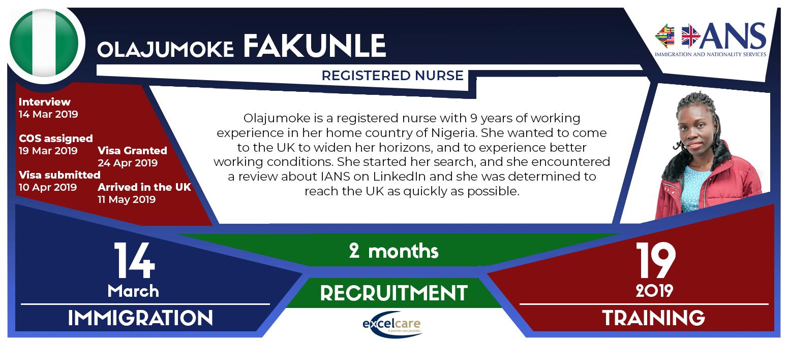 Olajumoke Fakunle