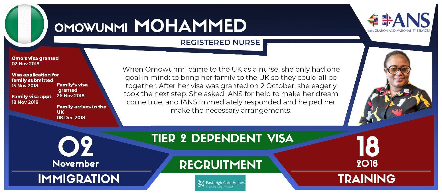 Omowunmi Mohammed-1