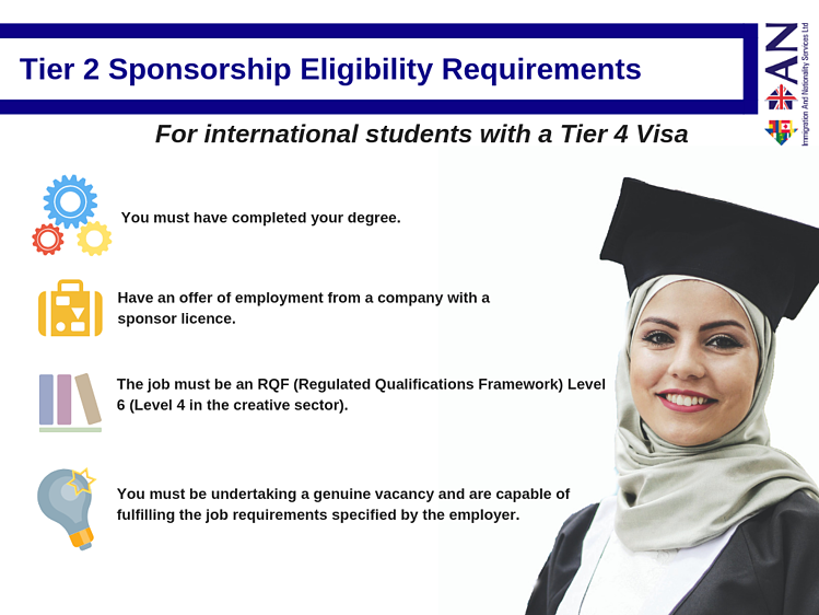 Tier 2 Sponsorship Eligibility Requirements (1)