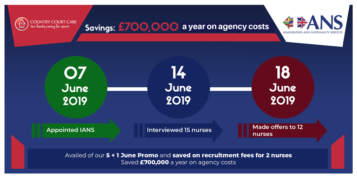 a year on agency costs (1)